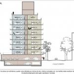 Ceretti 2116 - Departamentos en Villa Urquiza - Buenos Aires